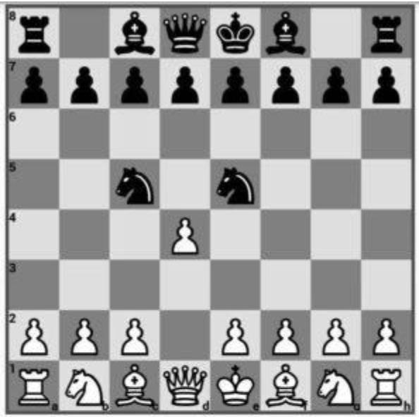 stratégie échecs